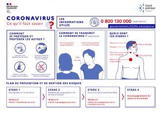 Infographie_Coronavirus_vdef2